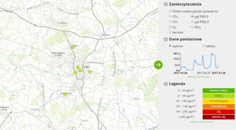 Jakość powietrza w Łodzi (GIOŚ)