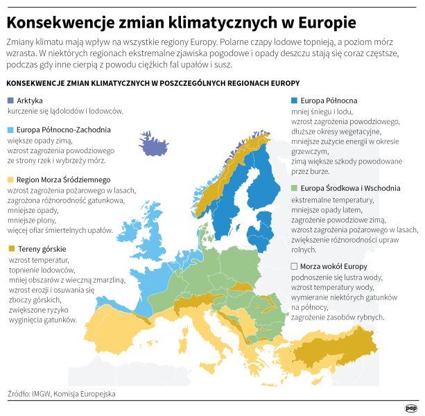 Konsekwencje zmian klimatycznych w Europie  (Małgorzata Latos/PAP)